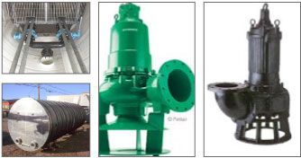 Submersible non-clog pumps