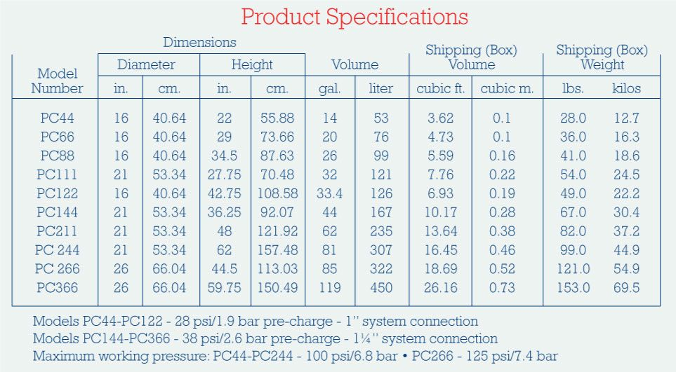 Challenger Product Specs